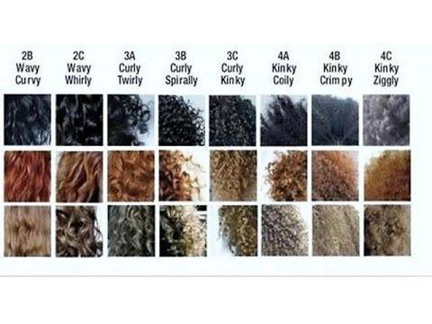 Hair Type